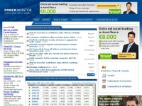 forexinvestor.it
