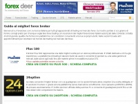 forexdeer.com