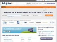 infojobs.it database banche