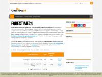forextime24.com
