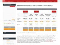 robot-aspirapolvere.net