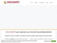 volcharts.com