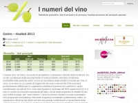 inumeridelvino.it vino vini qualita