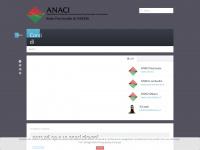 ANACI Varese - Home