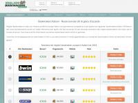 miglioribookmakers.net
