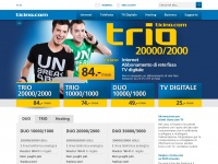 ticino.com