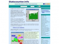 statscounter.info
