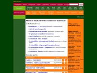 scommesse calcio - BetCalcio.it