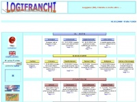 Logifranchi - Home Page