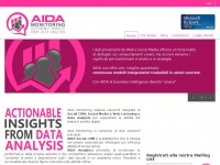 AIDA Monitoring | Actionable Insights from Data Analysis
