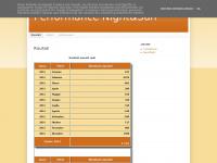 Performance Night&Sun: Risultati