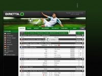 diretta.it soccer football score goals livescore cup baseball