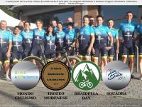 bikexp.com