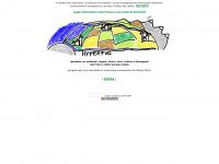 hyperfvg.org